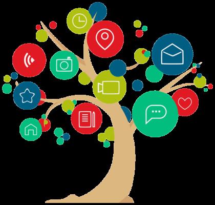 website_tree
